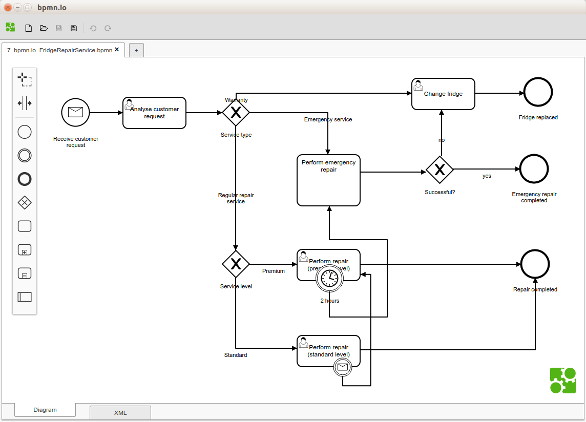 7_bpmn.io_FridgeRepairService.screenshot