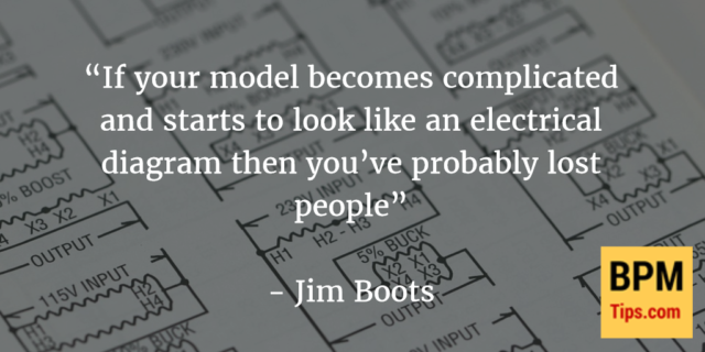Interview with Jim Boots – how to approach process modeling and make people care about BPM